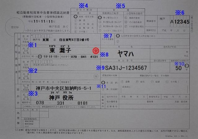 東灘市税事務所軽自動車税廃車申告書兼標識返納書記入例