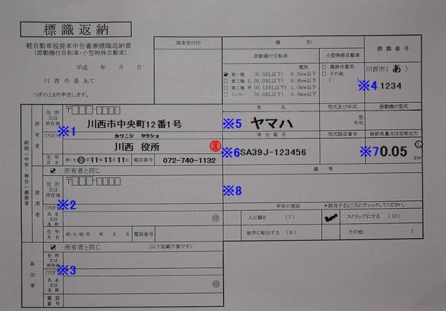 川西市役所 市民税課 軽自動車税廃車申告書兼標識返納書 記入例